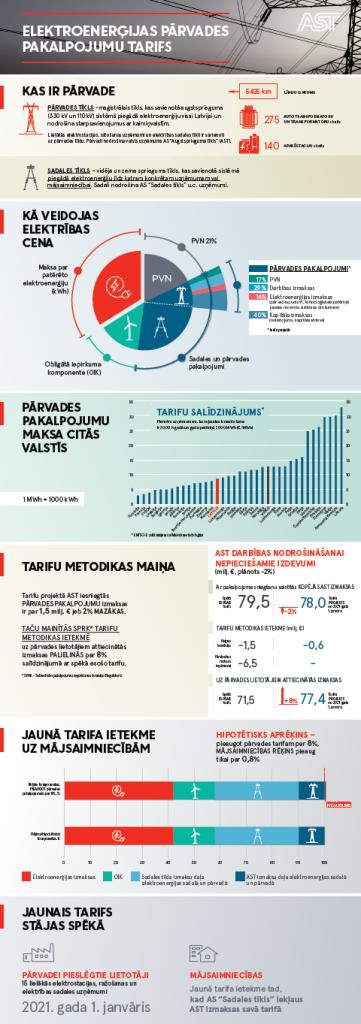 Tarifs_infografika_png.png